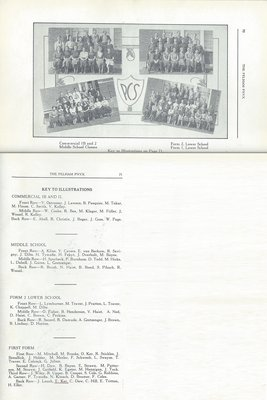 Pelham Pnyx 1935 - Class photographs of Commercial IB and II, Middle School, and Forms 1 and 2