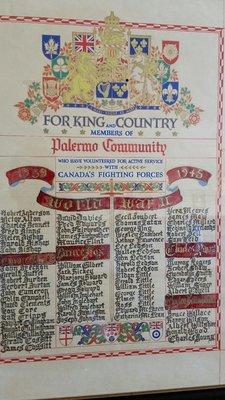 World War II Honour Roll of Palermo Volunteers