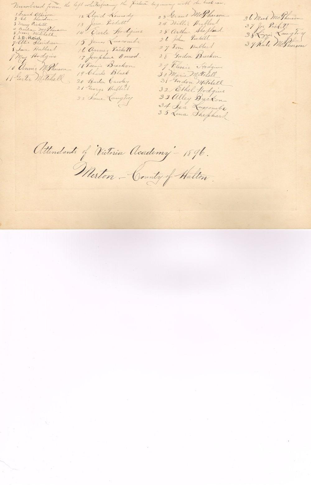 Victoria Academy, Merton, 1896 (S.S. #15, Merton, Halton County)