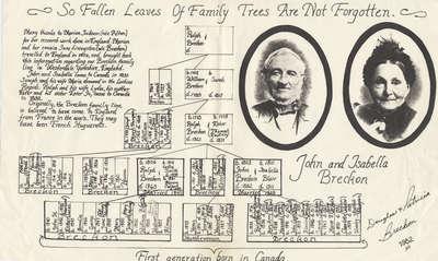 breckon family tree