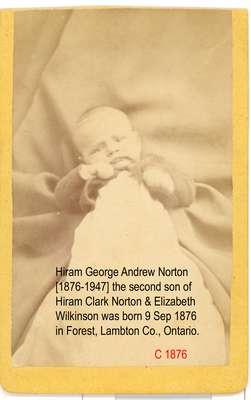 Hiram George Andrew Norton