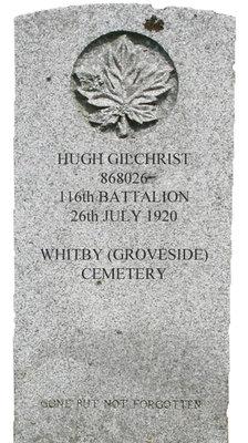 Gravestone for Hugh Gilchrist