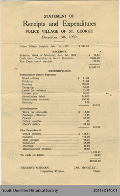 Receipts & Expenditures of the Police Village of St. George