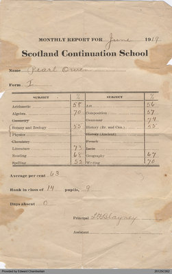 Scotland Continuation School Report Card