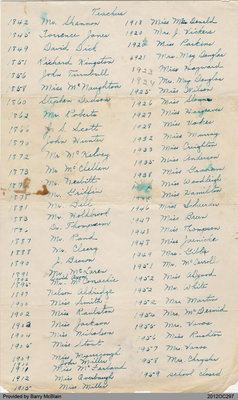 List of Teachers of Middleport School