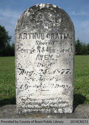 Arthur Gratia Avey