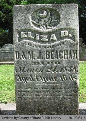 Eliza D. Beacham
