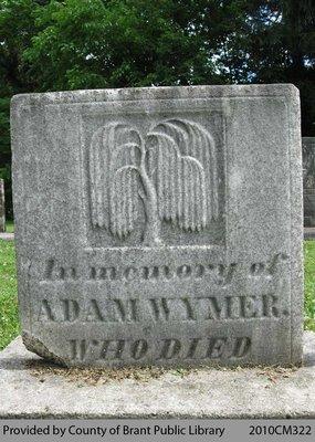 Adam Wymer