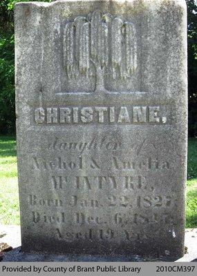 Christiane McIntyre