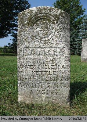 James E. Kettle