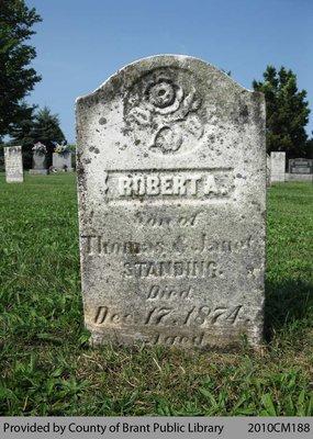 Robert A. Standing
