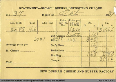 Pay Stubs From the New Durham Cheese Factory