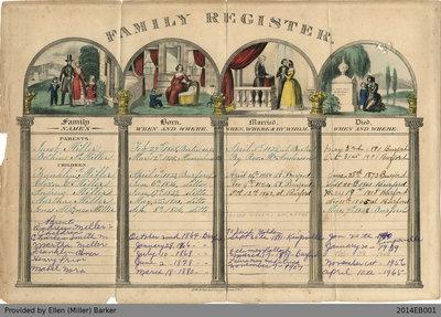 Miller Family Register