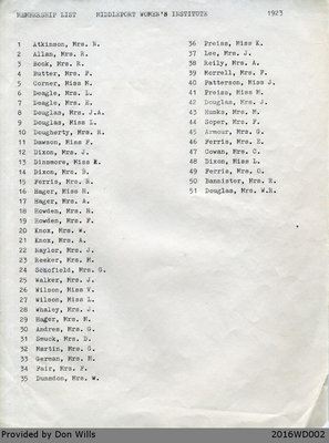 Middleport Women's Institute Membership List