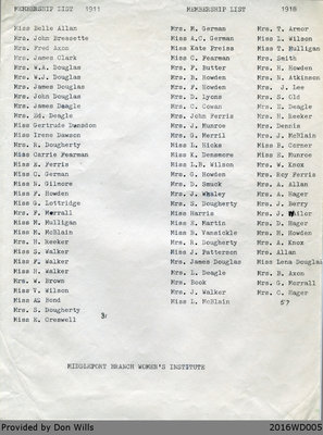 Middleport Branch Women's Institute Membership List