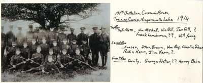 37th Battalion Caledonia Rifles Training Camp, 1914