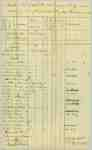 Muster Roll of the 4th Regiment of the Lincoln Militia, Captain Henry Nelles Company- July 4th to the 24th, 1814
