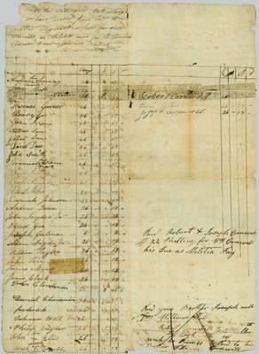 Pay Roll- William Nelles Company