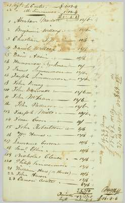 Memorandum of Militia Pay due for July, 1815- Captain Henry Nelles
