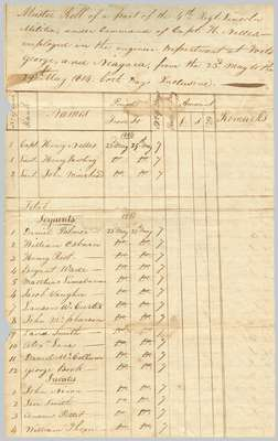 Muster Roll of the 4th Regiment of the Lincoln Militia under the command of Capt. H. Nelles- May 23 to 29, 1814