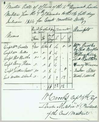 Muster Roll of the Officers of the 4th Regiment of the Lincoln Militia for Court Martial Duty- November 7th to the 14th, 1814