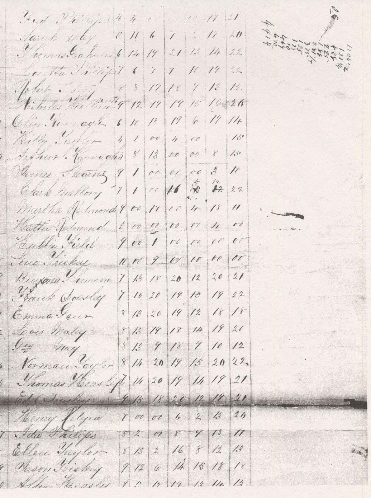 Escott SS #17 Register Page