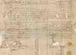 Land Indenture Between Edward Hunt and Robert Hamilton- March 1803