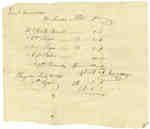 Bill of Account Between Lieut. Leonard and Jonas Abbot- July 11, 1814
