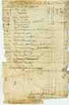 Muster Roll  of Captain John D. Servos' Company of the First Lincoln Regiment Militia- December 22, 1812