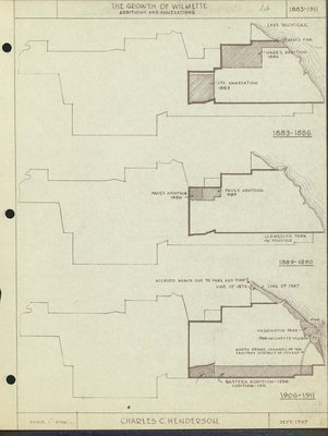 The Growth of Wilmette: additions and annexations, 1883-1911