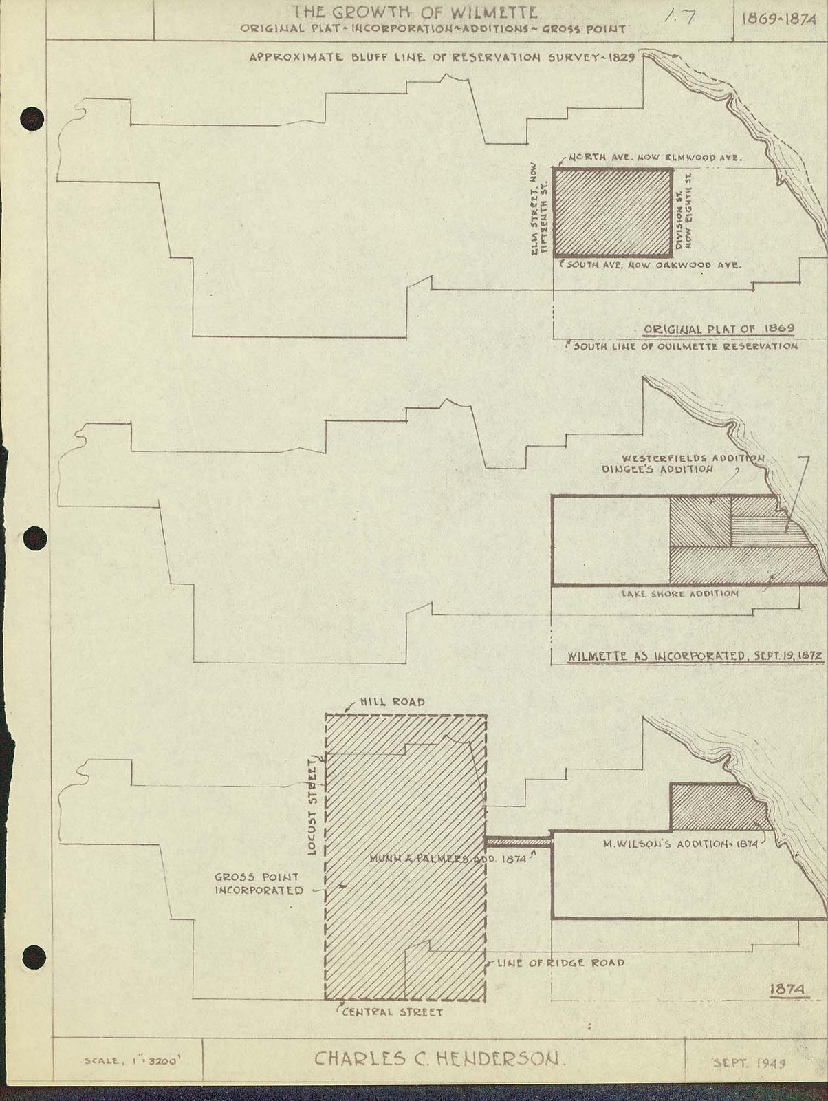 The Growth of Wilmette: original plat incorporation-additions--Gross Point, 1869-1874
