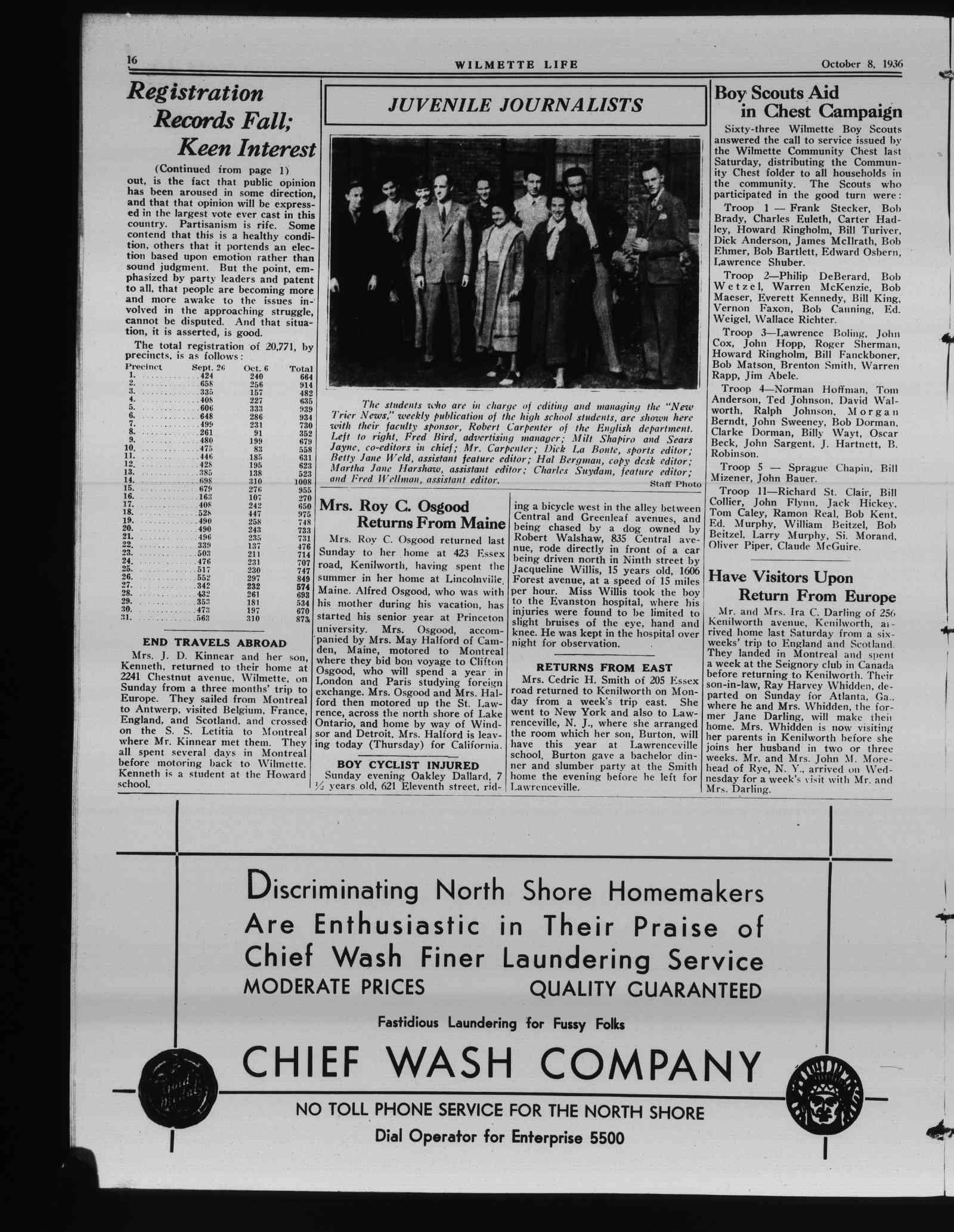 Wilmette Life (Wilmette, Illinois), 8 Oct 1936