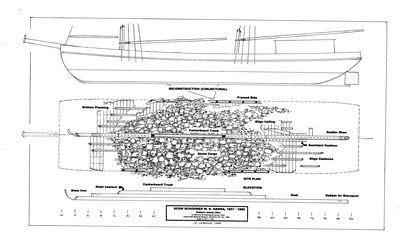 Archaeological Site Map of Scow Schooner W.R. Hanna (1857)