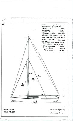 Sail Plan for C.B. KNOCKABOOT by Jack B. Spicer