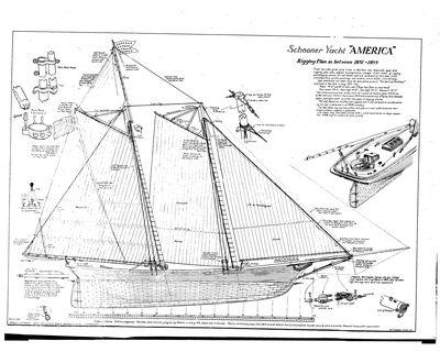 Rigging Plan for Schooner yacht AMERICA (1851)