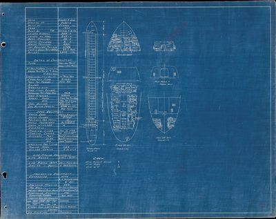 Hold Plan for ELBERT H. GARY (1905)