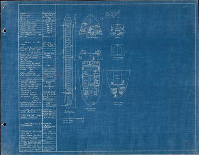 Hold Plan for GEORGE F. BAKER (1907)