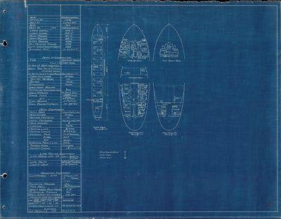 Hold Plan for R.R. RICHARDSN (1902)[nee JENKS, J. M.]