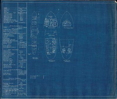 Hold Plan for JOHN H. MCLEAN (1916) [nee BRANSFORD (1902)]
