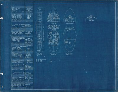 Hold Plan for HARVARD (1900)