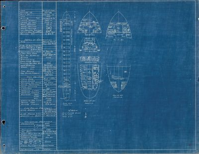 Hold Plan for WILLIAM E. COREY (1905)