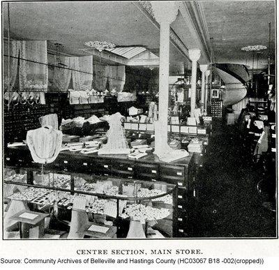Ritchie Store - Interior
