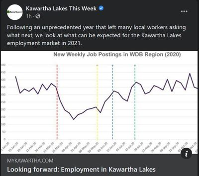 January 3: Looking forward - employment in Kawartha Lakes