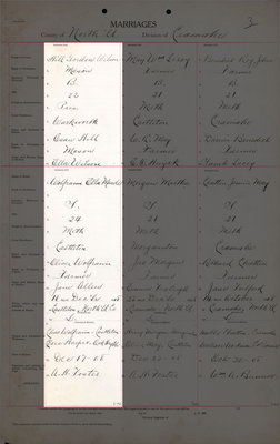 Gordon Wilson Hill and Ella Maude Wolfraim, Marriage Register, County of Northumberland, Division of Cramahe