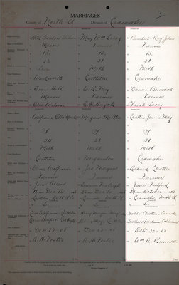 Roy John Benedict and Jennie May Chatten, Marriage Register, County of Northumberland, Division of Cramahe