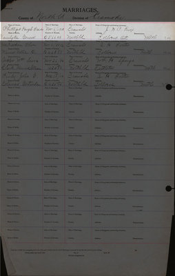 Hugh Francis Phillips and Geneva Vanslyke, Marriage Register, County of Northumberland, Division of Cramahe
