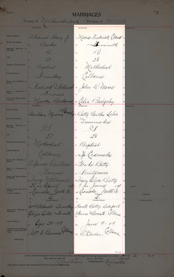 Frederick Clare Moore and Bertha Lelia Batty, Marriage Register, County of Northumberland, Division of Cramahe