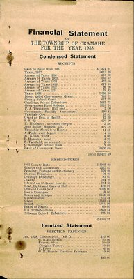 Castleton WI, Financial Statement of the Township of Cramahe for the Year 1938