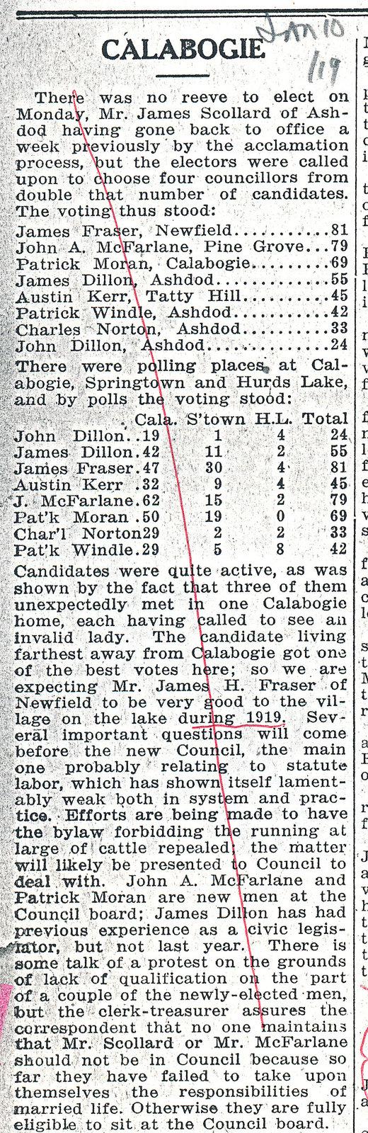 Calabogie News - Jan. 10, 1919