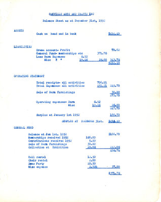 Balance Sheets for the year 1952 from the Oakville Arts and Crafts Inc.